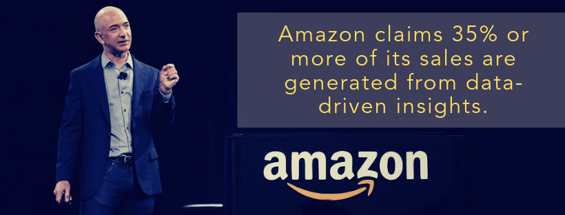 Amazon data-driven insights