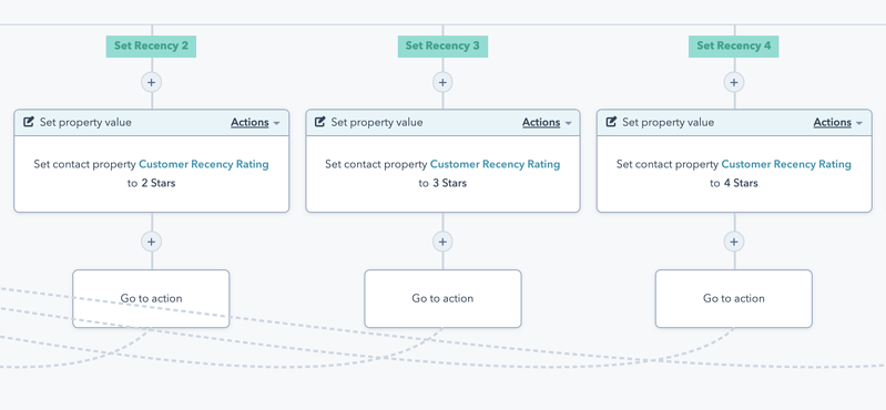 Customer Recency Rating Workflow 1b Set Dropdowns