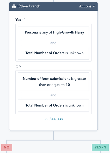 "Workflow ""If/then"" for lead's specific persona OR form submission count"