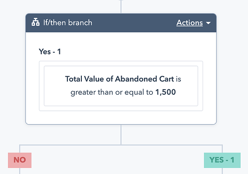 "Workflow ""If/then"" for Total Value of Abandoned Cart is above certain value"