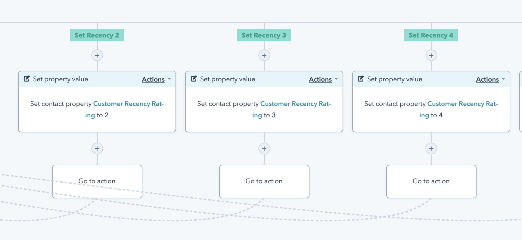 Workflow Actions Part 2 Recency Set