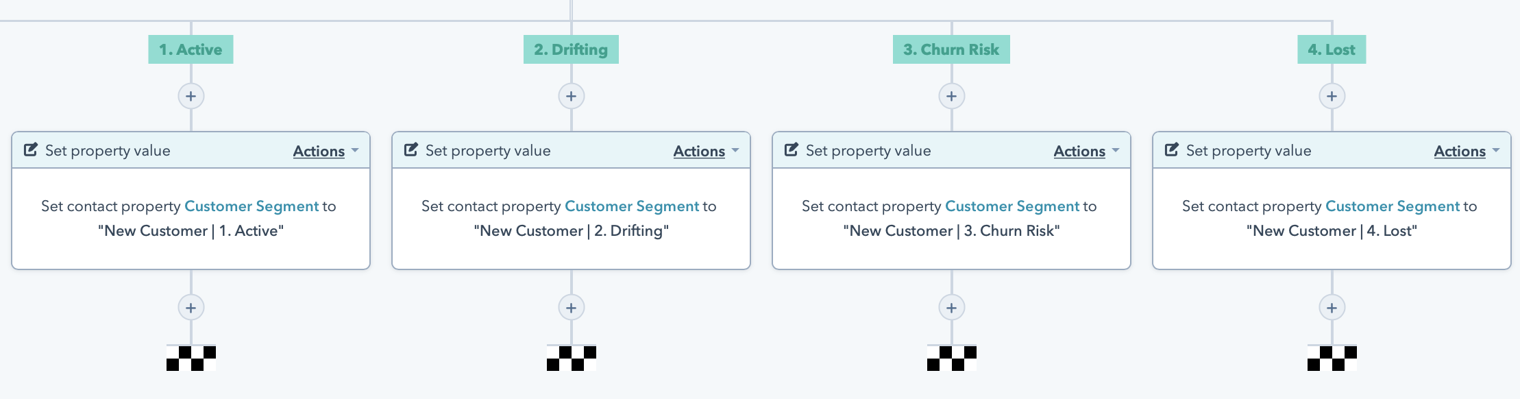 Workflow Actions Part 5 Set Customer Segments