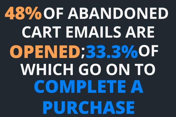 abandoned cart emails