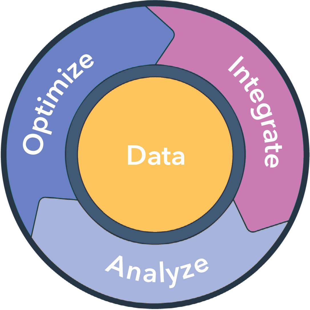 ecommerce-data-flywheel