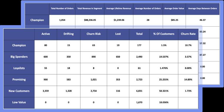 illustration-customer-segmentation-report