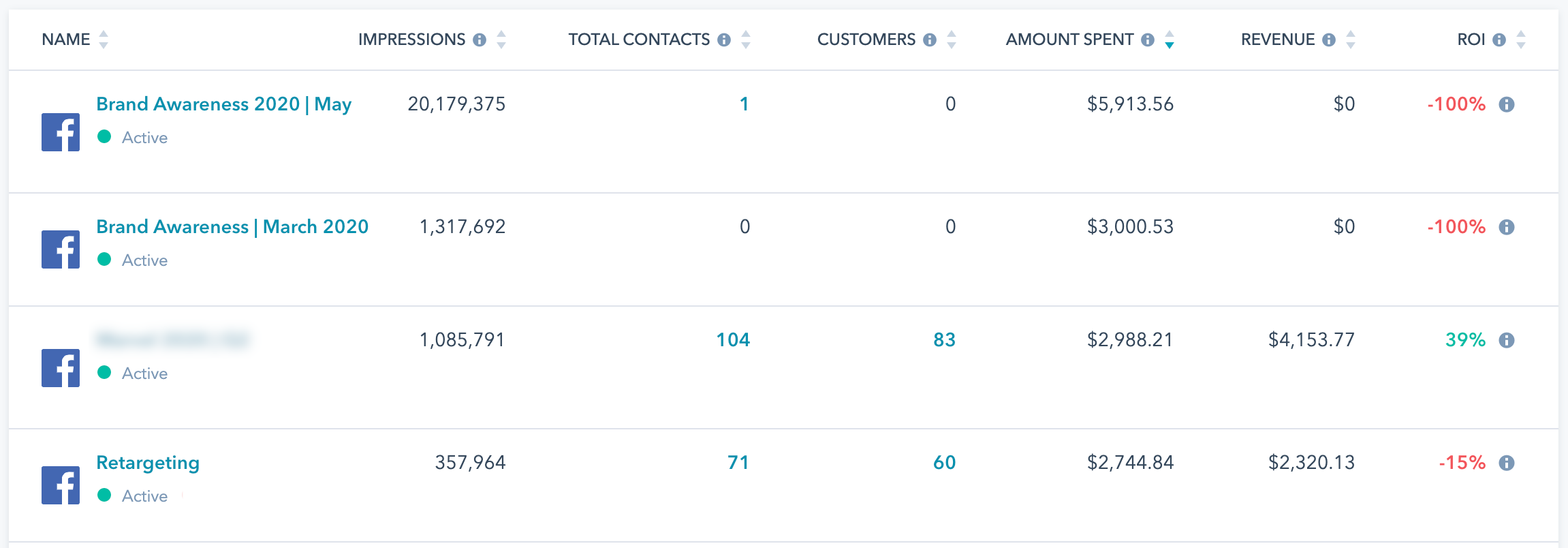 HubSpot Ads Reporting Tool
